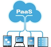 Cloud Computing Services PaaS
