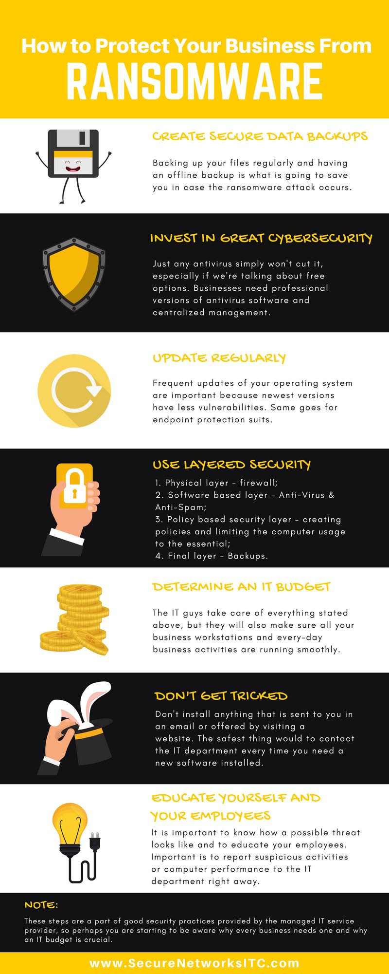 How-to-protect-Your-Business-from-Ransomware-Infographic New York