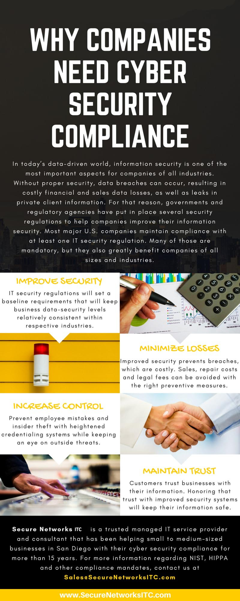 Why-businesses-need-security-compliance-New York Infographic